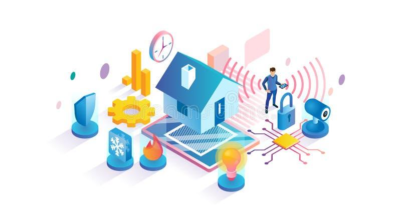Умная домашняя равновеликая иллюстрация вектора Автоматизированное системное руководство дома бесплатная иллюстрация