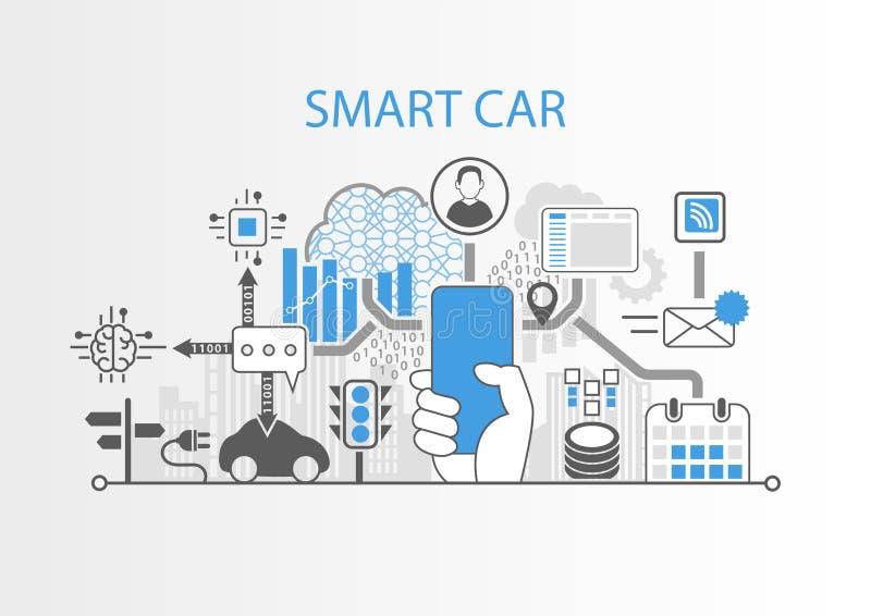 Умная концепция автомобиля с рукой держа смартфон современного шатона свободный бесплатная иллюстрация