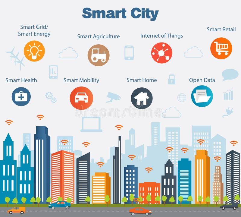 Умная концепция города и интернет вещей иллюстрация вектора
