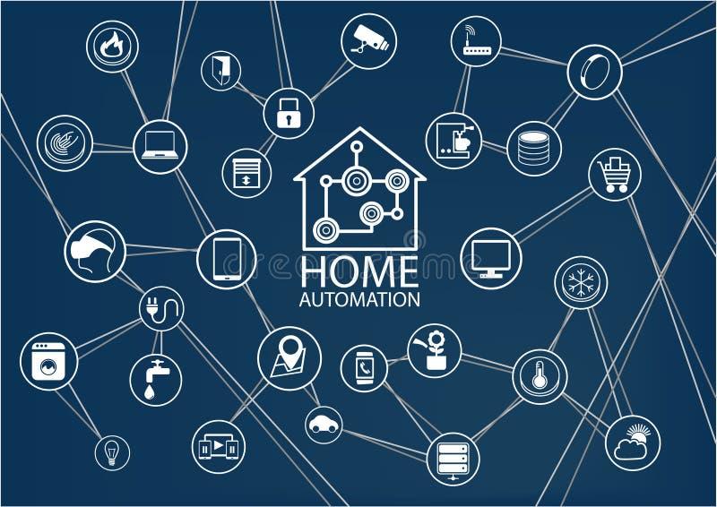 Умная предпосылка домашней автоматизации Соединенные умные домашние приборы любят телефон, умный вахта, таблетка, датчики, прибор иллюстрация вектора