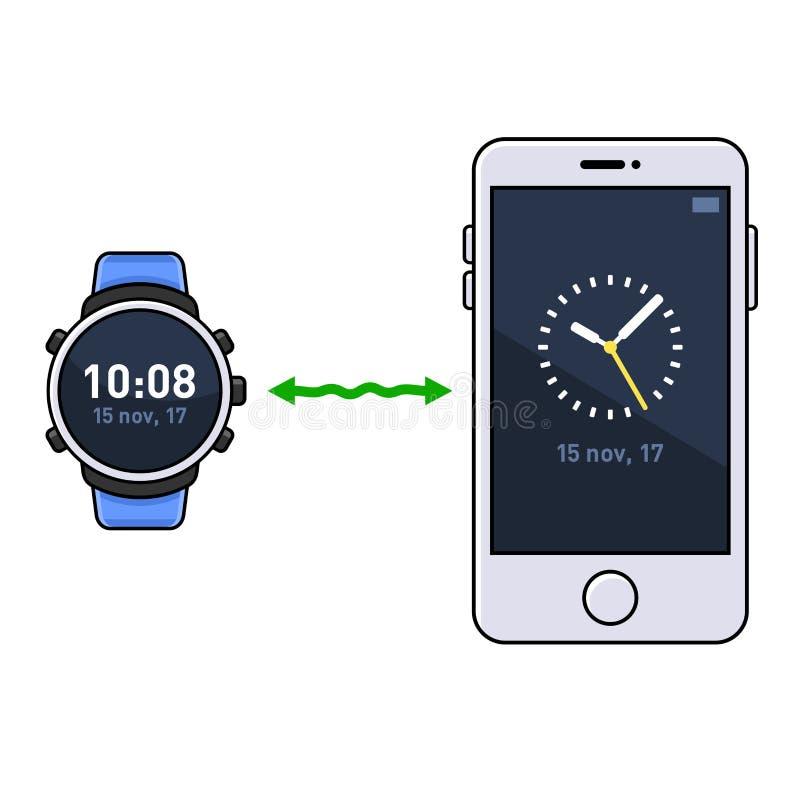 Умные вахта и телефон Синхронизация времени вектор бесплатная иллюстрация