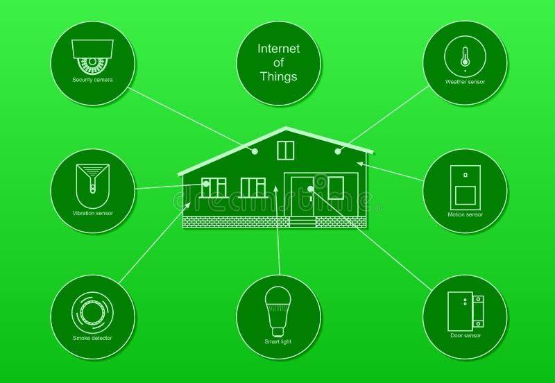 Умные дом и интернет вещей на зеленой предпосылке стоковое фото rf