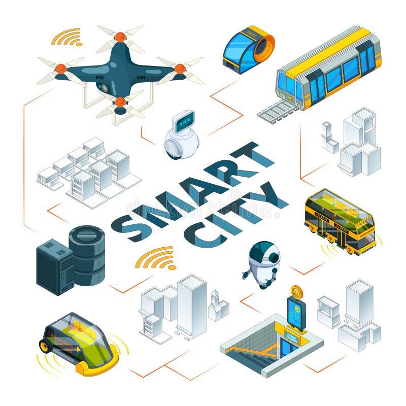 Умный город 3d Поставка автомобилей трутней зданий и инкассаторского автомобиля городских будущих технологий умная транспортирует иллюстрация вектора