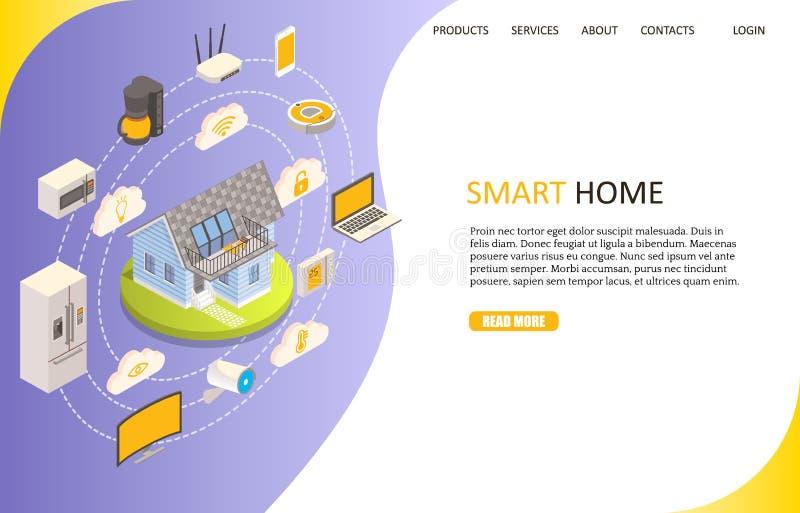 Умный домашний приземляясь шаблон вектора вебсайта страницы иллюстрация штока