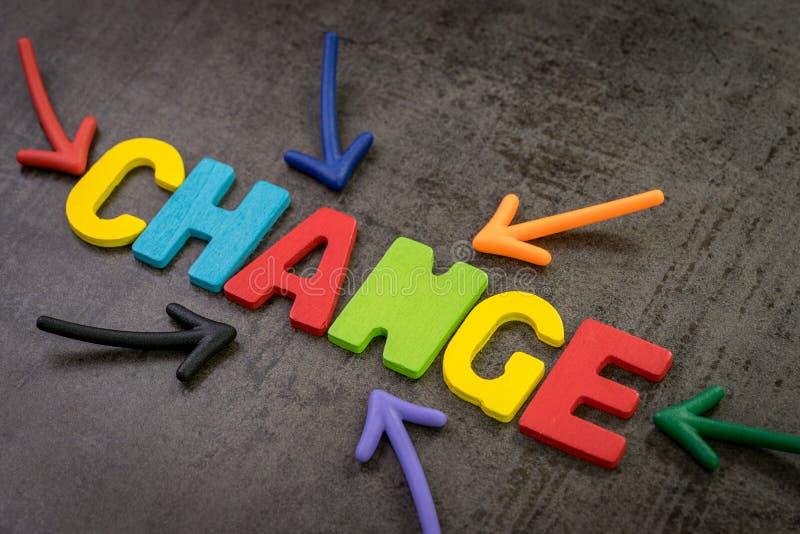 Управление изменения, преобразование дела или движение перед концепцией нарушения, multi стрелками магнита цвета указывая на слов стоковая фотография rf