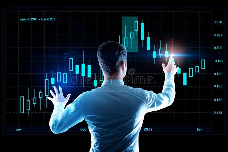 Управление фондом и концепция выгоды стоковые изображения