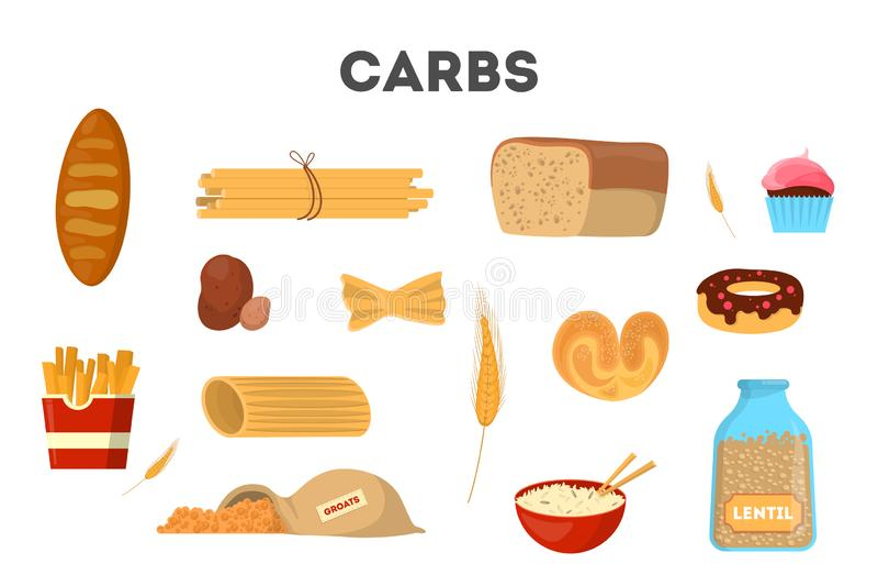 Установите еды карбюратора Хлеб и другая пекарня, макаронные изделия иллюстрация штока