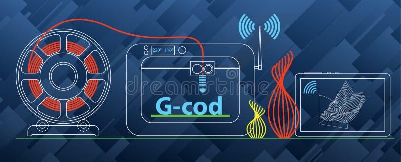 Установите иллюстрацию о печатании 3d, принтер, нить, g-треску, моделируя, прототип, предпосылку иллюстрация вектора
