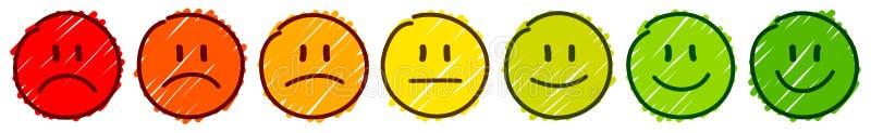 Установите 7 Handdrawn сторон обрамите цвет настроения обратной связи бесплатная иллюстрация