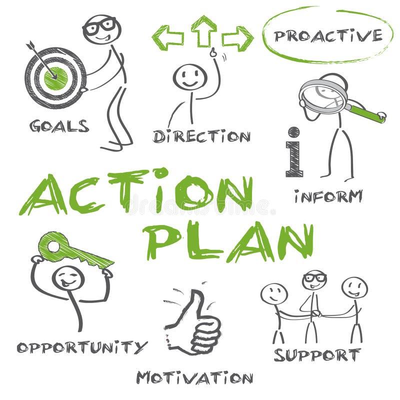 Установка цели и планирование действия иллюстрация штока