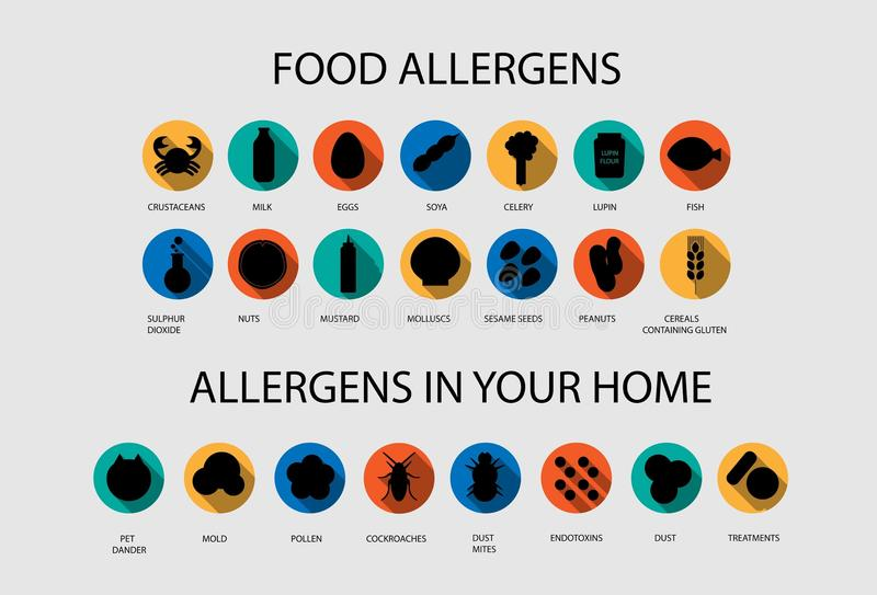 Установленные еда и домашние значки аллергенов бесплатная иллюстрация