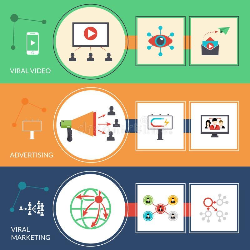 Установленные знамена вирусной маркетинговой стратегии плоские иллюстрация вектора