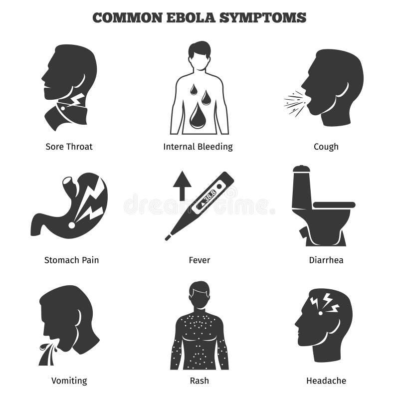 Установленные значки вектора симптомов ируса Эбола бесплатная иллюстрация