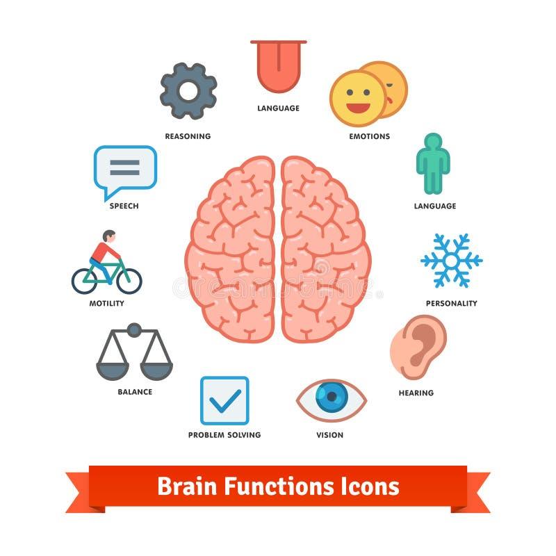 Установленные значки функции мозга иллюстрация вектора