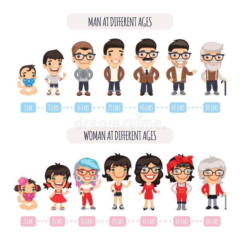 Установленные характеры поколений иллюстрация вектора