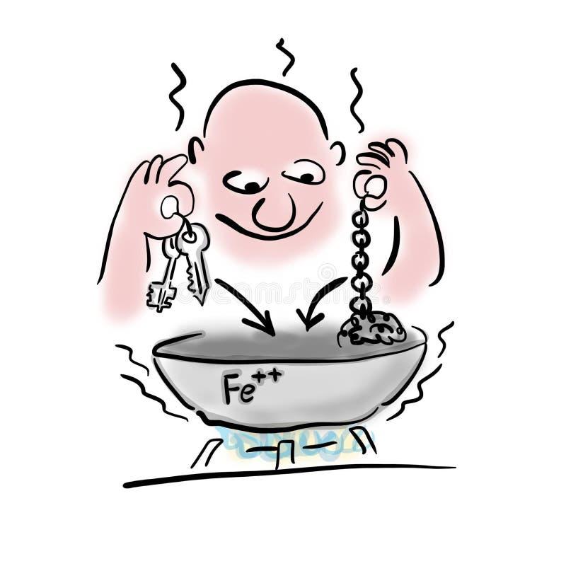 Утюг в еде иллюстрация штока