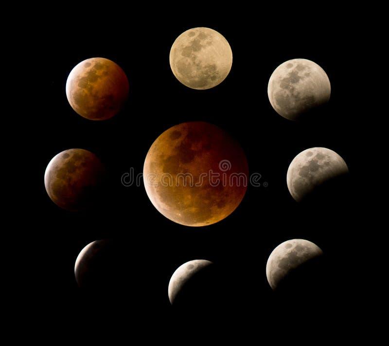 Участки лунного затмения иллюстрация штока