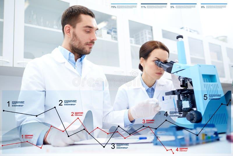 Ученые при микроскоп делая исследование в лаборатории стоковая фотография