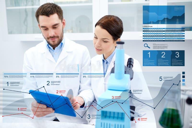 Ученые с ПК и микроскопом таблетки в лаборатории стоковые изображения rf