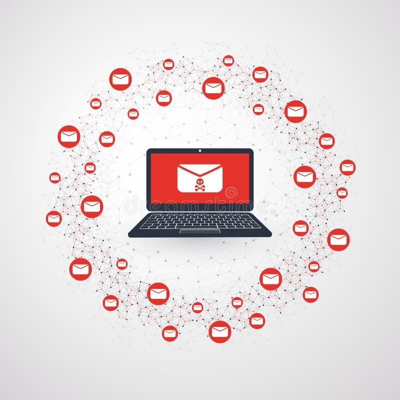 Уязвимость сети - инфекция Malware электронной почтой - вирус, Ransomware, очковтирательство, спам, Phishing, афера электронной п иллюстрация штока