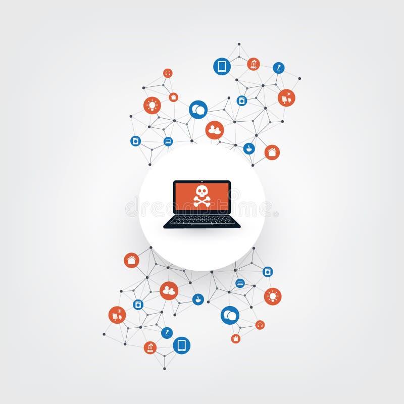 Уязвимость сети, уязвимые умные приборы IoT - вирус, Malware, Ransomware, очковтирательство, спам, Phishing, афера электронной по иллюстрация штока