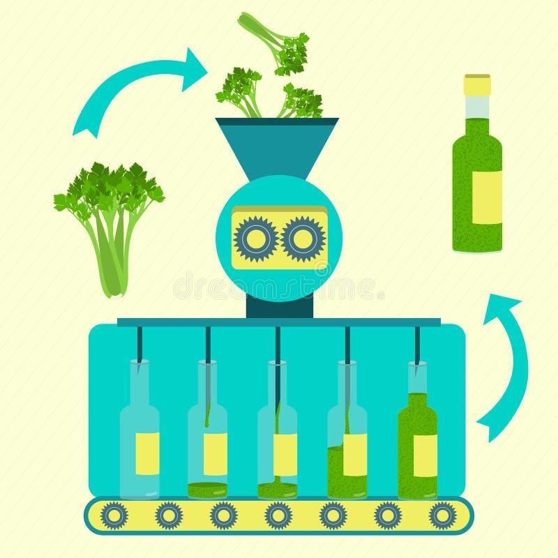 Фабрика соуса петрушки бесплатная иллюстрация