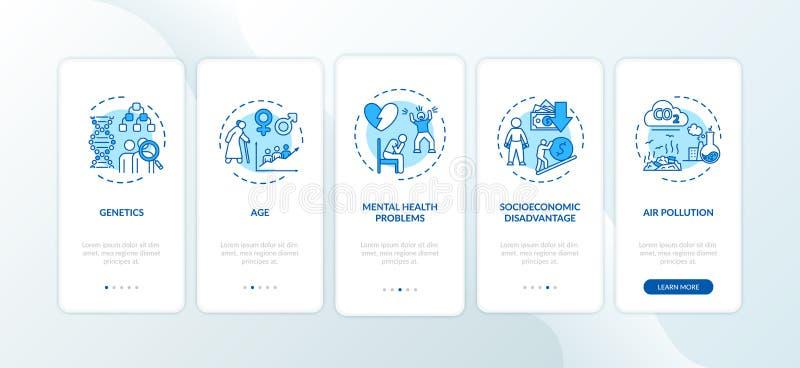 факторы риска cVD на экране страницы мобильного приложения с концепциями бесплатная иллюстрация