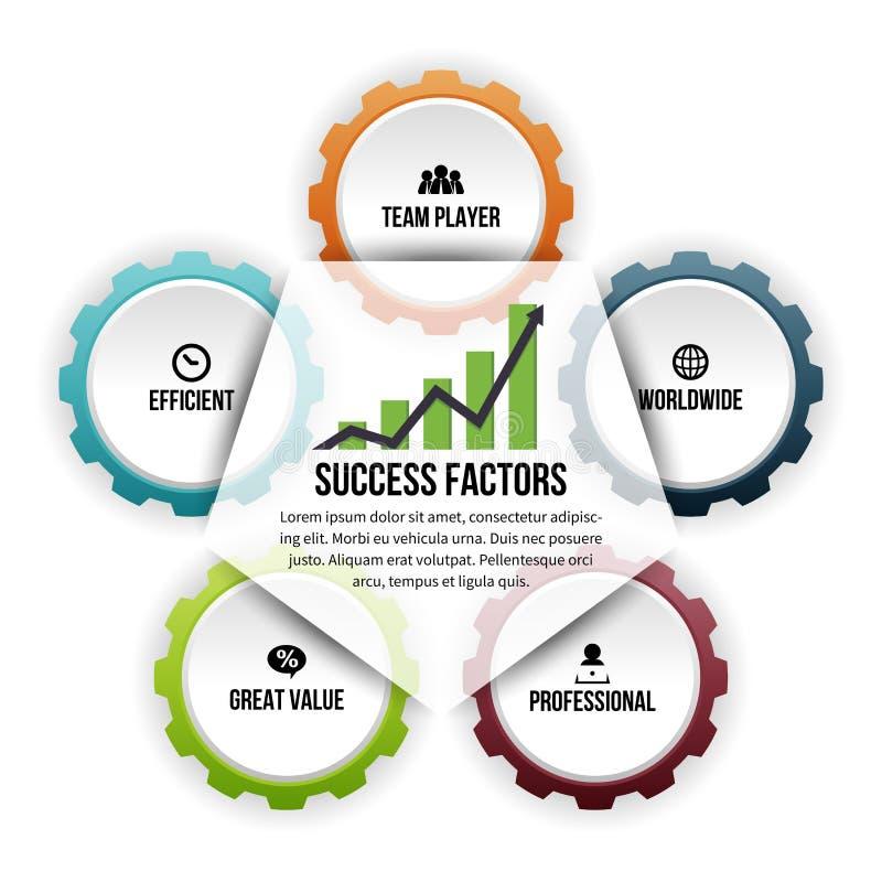 Факторы успеха шестерни иллюстрация вектора