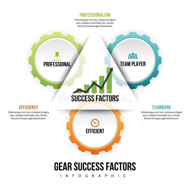 Факторы успеха шестерни бесплатная иллюстрация