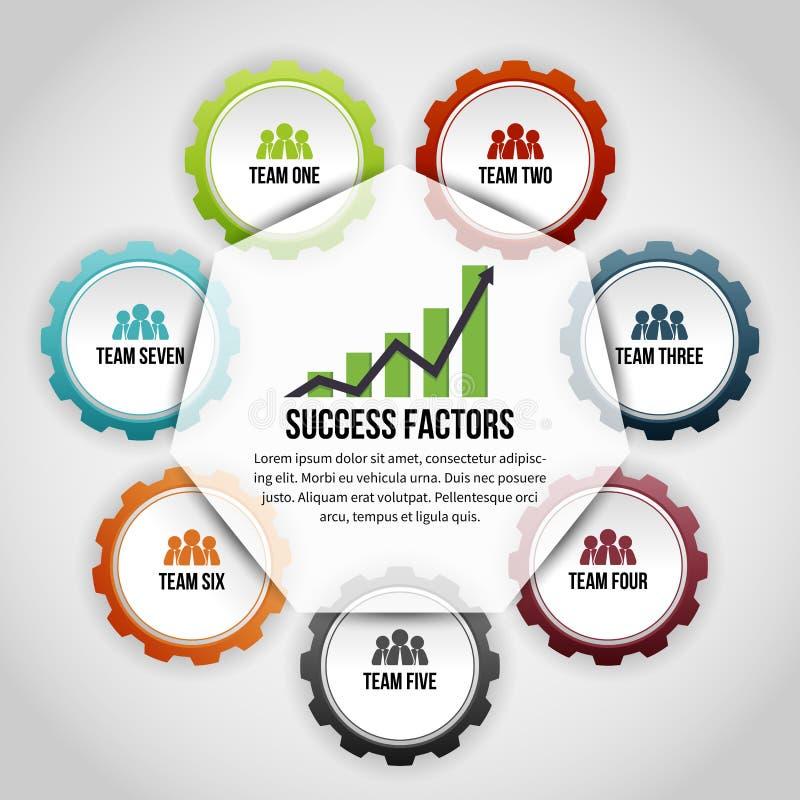 Фактор успеха Infographic шестерни бесплатная иллюстрация