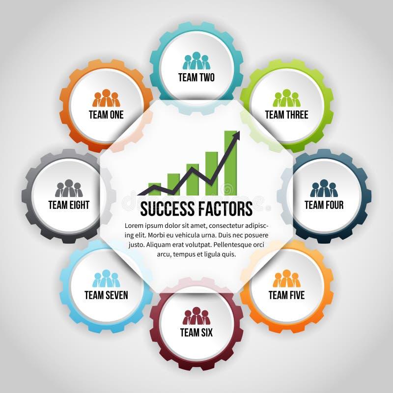 Фактор успеха Infographic шестерни иллюстрация штока