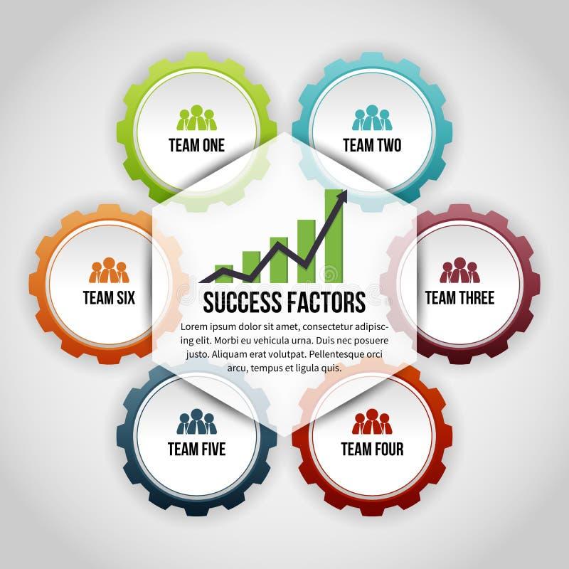 Фактор успеха Infographic шестерни иллюстрация вектора