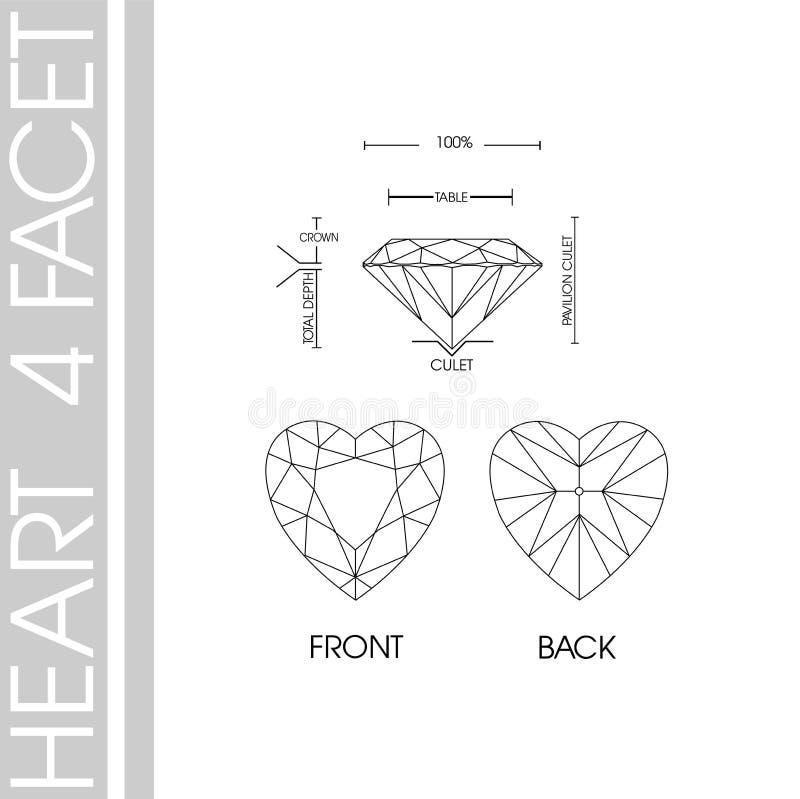 Фасетка формы 4 сердца бесплатная иллюстрация