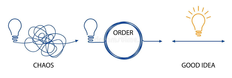 Фигуративные символы, который нужно искать идей хаотических и смущая иллюстрация вектора