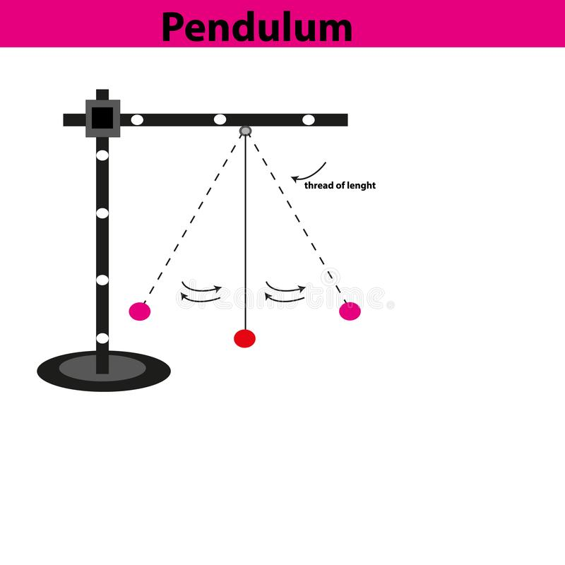 Физика маятника иллюстрация вектора
