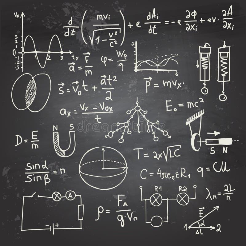 Картинки формулы на школьной доске