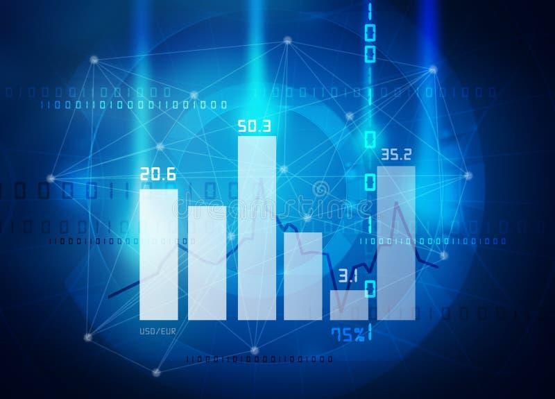 Финансовая диаграмма столбца на голубой предпосылке бесплатная иллюстрация