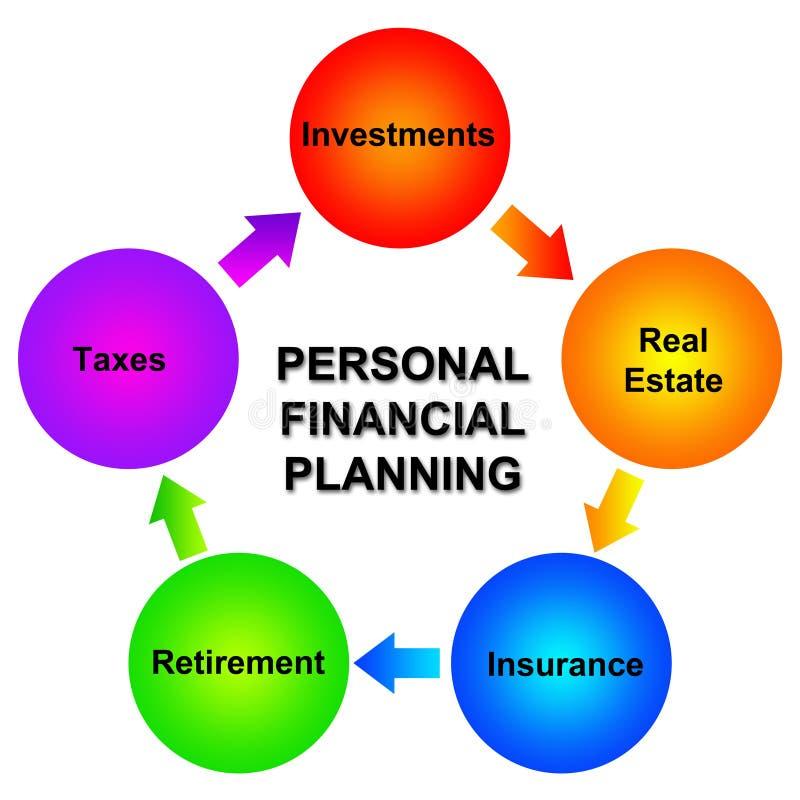 финансовое планирование иллюстрация вектора