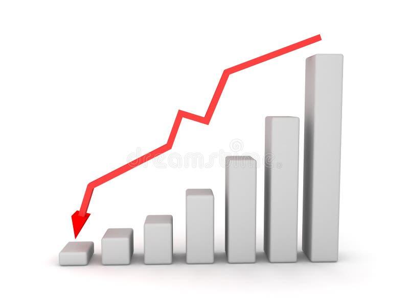 финансовый спад показа диаграммы диаграммы 3D с ухудшающейся красной стрелкой иллюстрация вектора