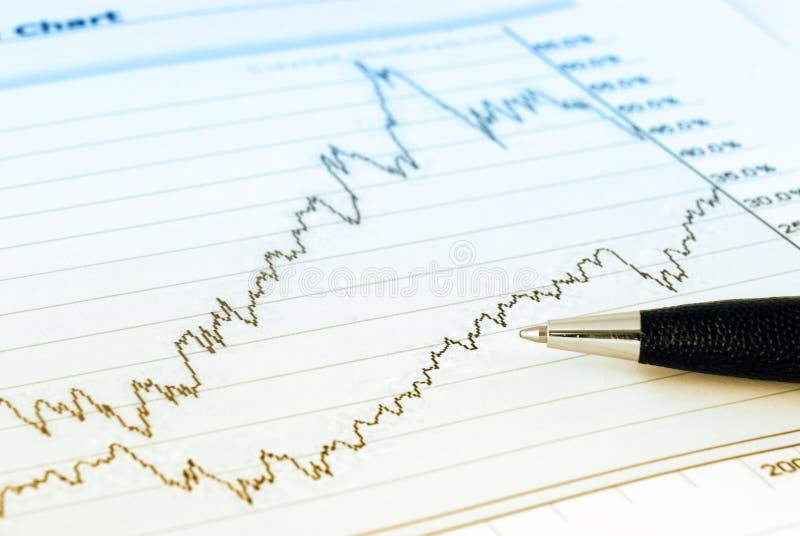 финансы анализа Стоковые Фотографии RF