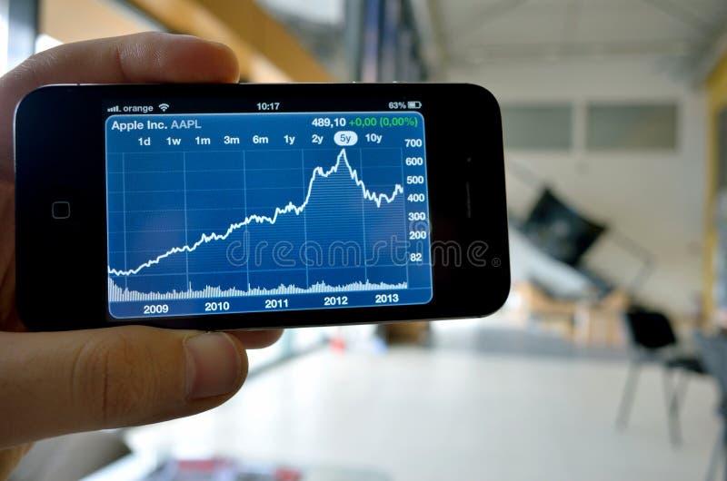 Финансы запасают диаграмму стоковые изображения