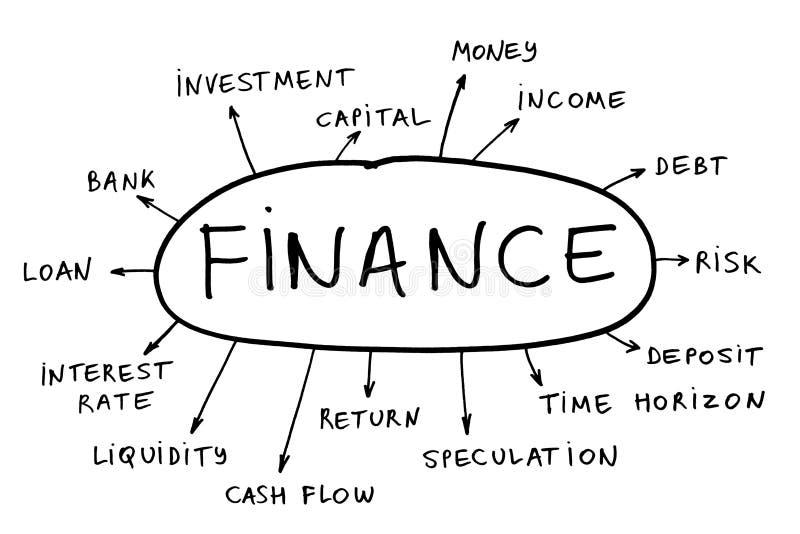 финансы принципиальной схемы стоковое изображение rf