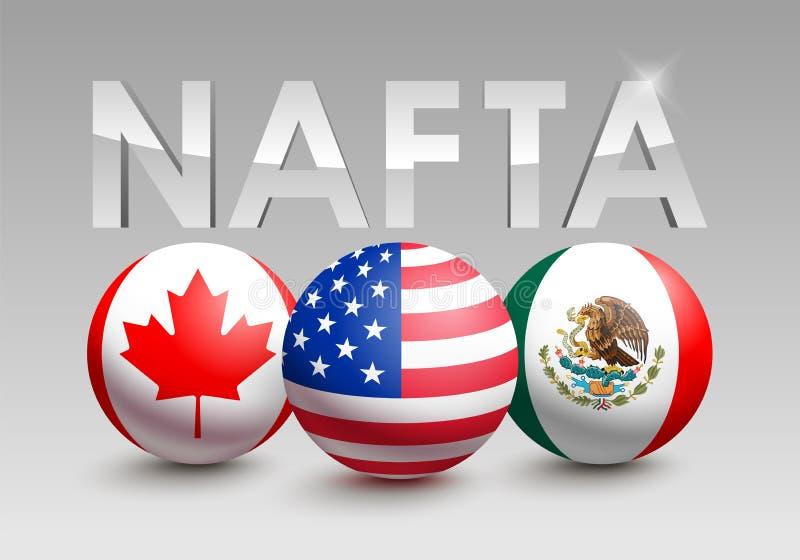 Флаги стран Канады, США и Мексики НАФТА бесплатная иллюстрация