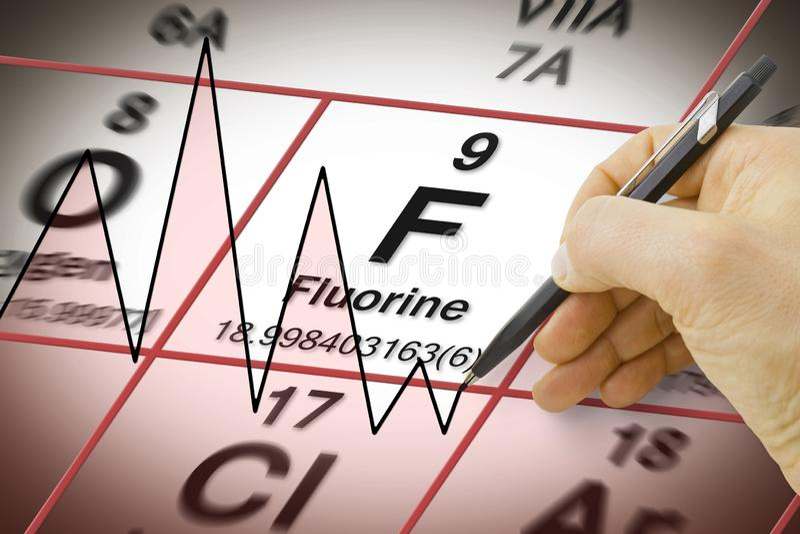 Фокус на химическом элементе фтора - самый важный элемент против спада зуба - изображение концепции с диаграммой над стоковые изображения