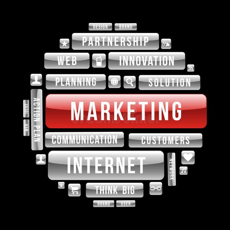 Форма круга маркетинга, концепция ecommerce. иллюстрация вектора