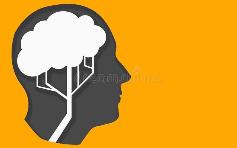 Форма мозга человеческой головы и дерева бесплатная иллюстрация