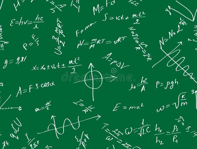 Download формулы предпосылки иллюстрация вектора. иллюстрации насчитывающей картина - 6854471