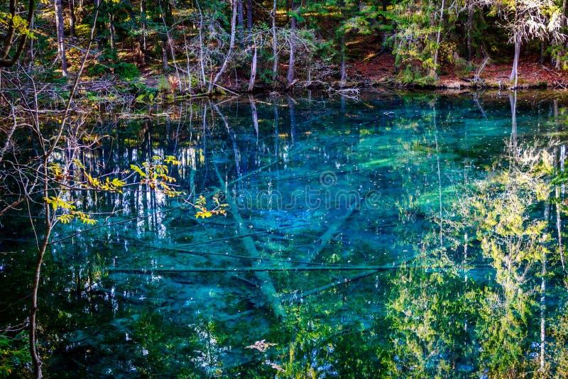 Фото озера в южной Финляндии стоковое изображение rf