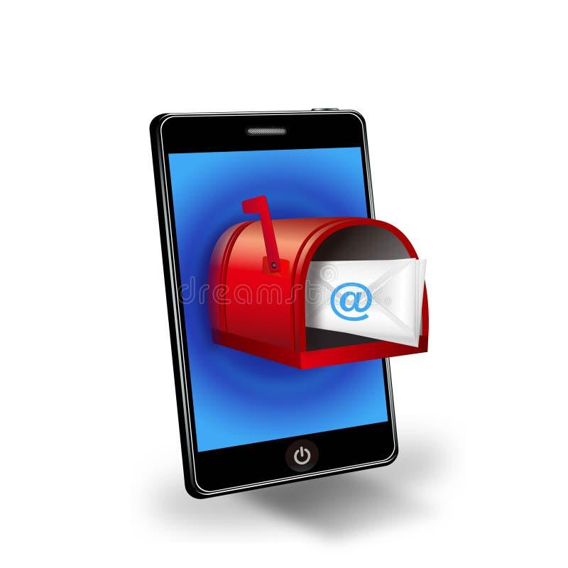 Франтовской телефон с почтовым ящиком иллюстрация штока