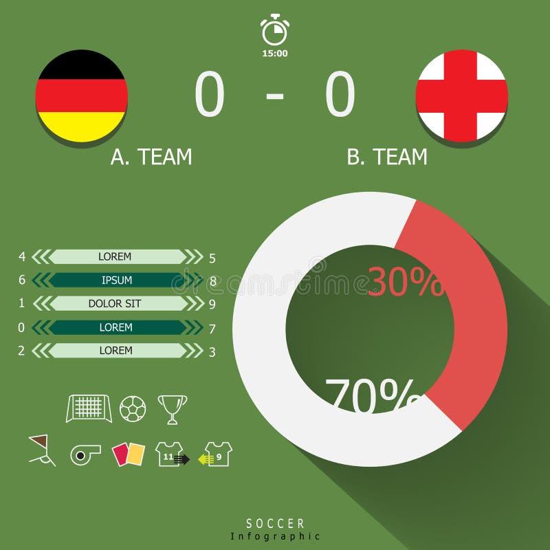 Download Футбольный матч Infographic Иллюстрация вектора - иллюстрации насчитывающей икона, комплект: 41651605